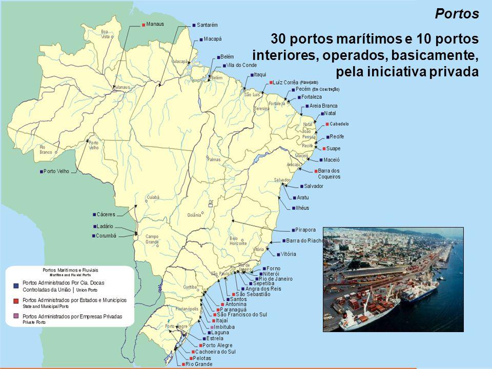 Portos 30 portos marítimos e 10 portos interiores, operados, basicamente, pela iniciativa privada