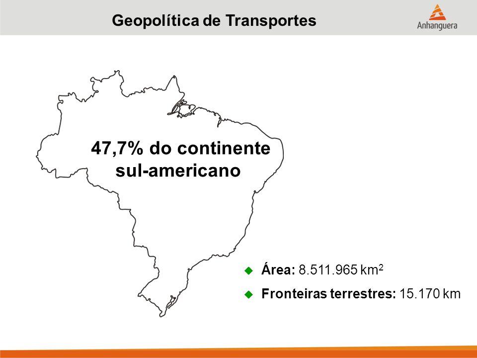 Geopolítica de Transportes 47,7% do continente sul-americano