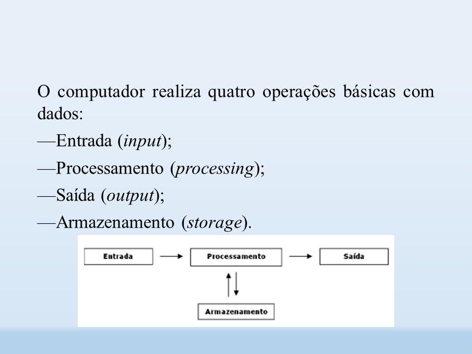 O computador realiza quatro operações básicas com dados: