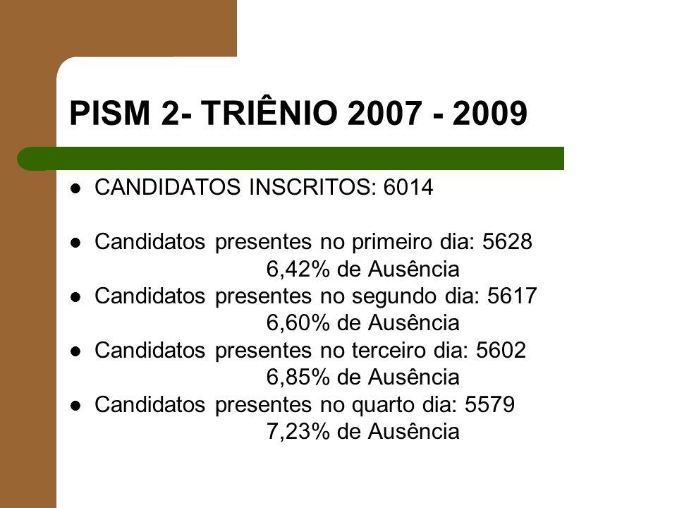 PISM 2- TRIÊNIO 2007 - 2009 CANDIDATOS INSCRITOS: 6014