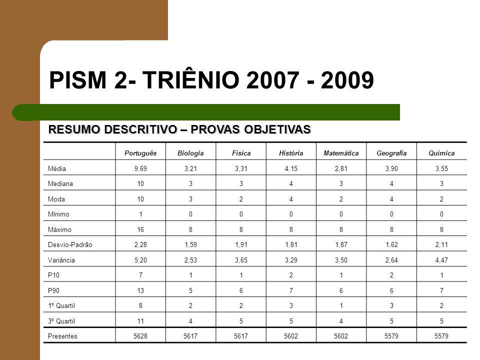 PISM 2- TRIÊNIO 2007 - 2009 RESUMO DESCRITIVO – PROVAS OBJETIVAS
