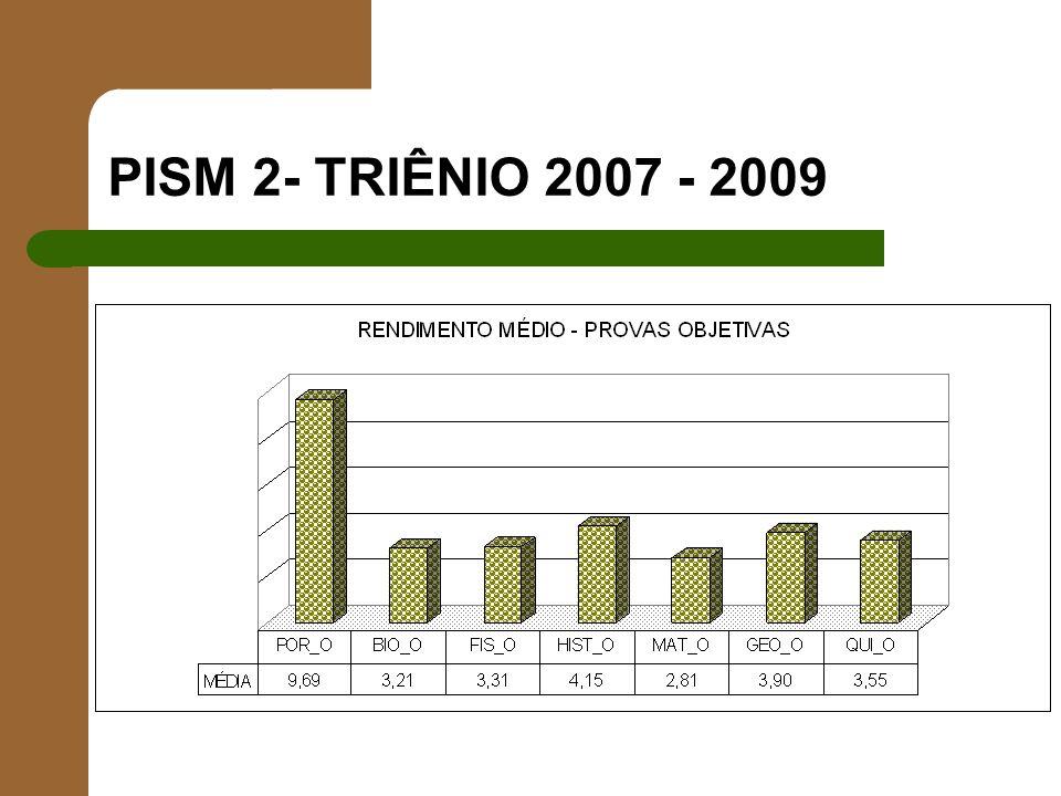 PISM 2- TRIÊNIO 2007 - 2009