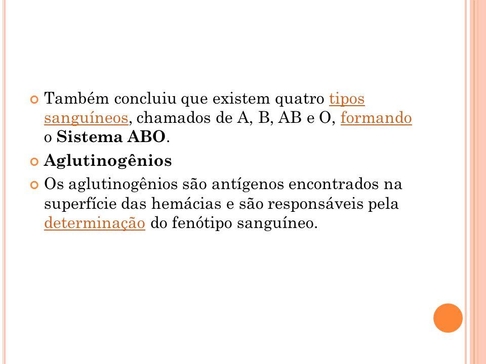 Também concluiu que existem quatro tipos sanguíneos, chamados de A, B, AB e O, formando o Sistema ABO.