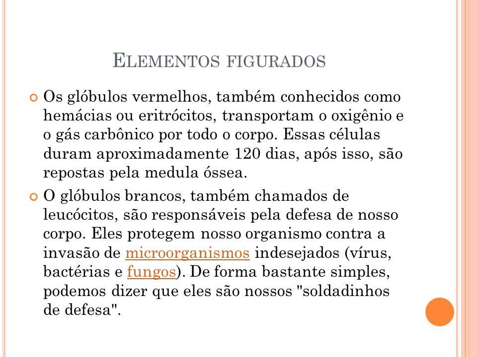 Elementos figurados