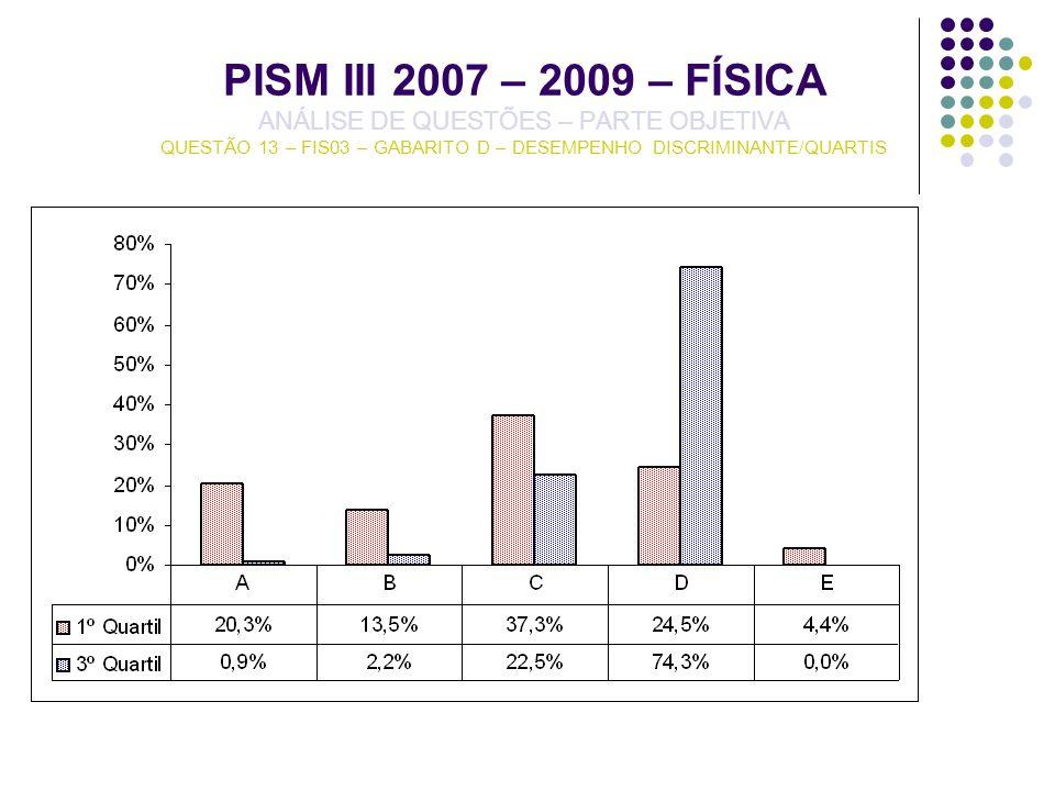 PISM III 2007 – 2009 – FÍSICA ANÁLISE DE QUESTÕES – PARTE OBJETIVA QUESTÃO 13 – FIS03 – GABARITO D – DESEMPENHO DISCRIMINANTE/QUARTIS