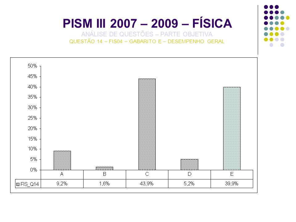PISM III 2007 – 2009 – FÍSICA ANÁLISE DE QUESTÕES – PARTE OBJETIVA QUESTÃO 14 – FIS04 – GABARITO E – DESEMPENHO GERAL