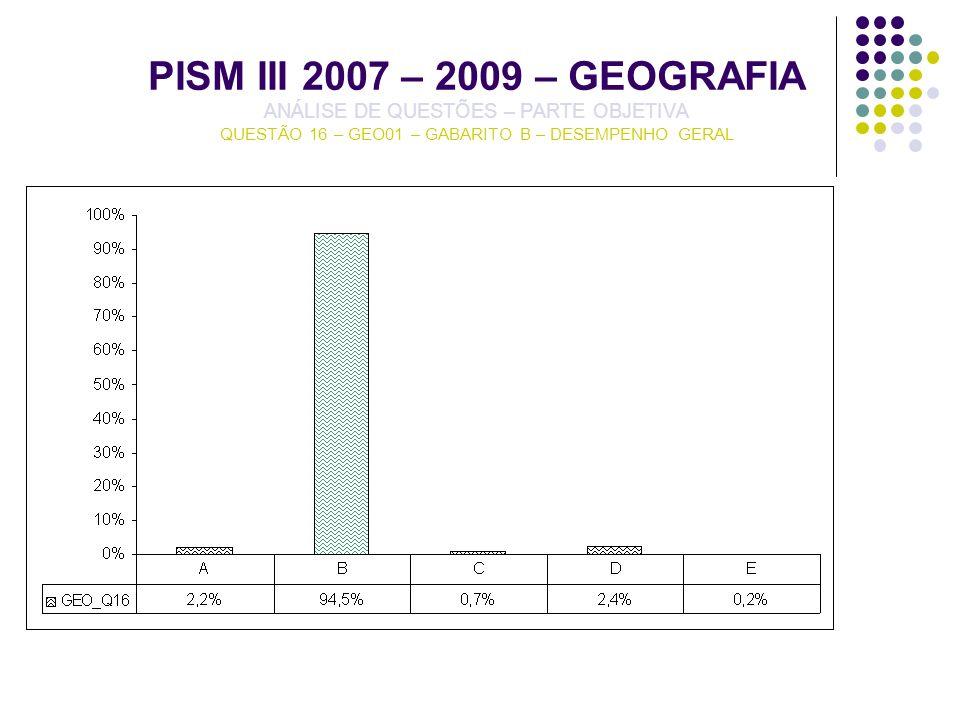 PISM III 2007 – 2009 – GEOGRAFIA ANÁLISE DE QUESTÕES – PARTE OBJETIVA QUESTÃO 16 – GEO01 – GABARITO B – DESEMPENHO GERAL