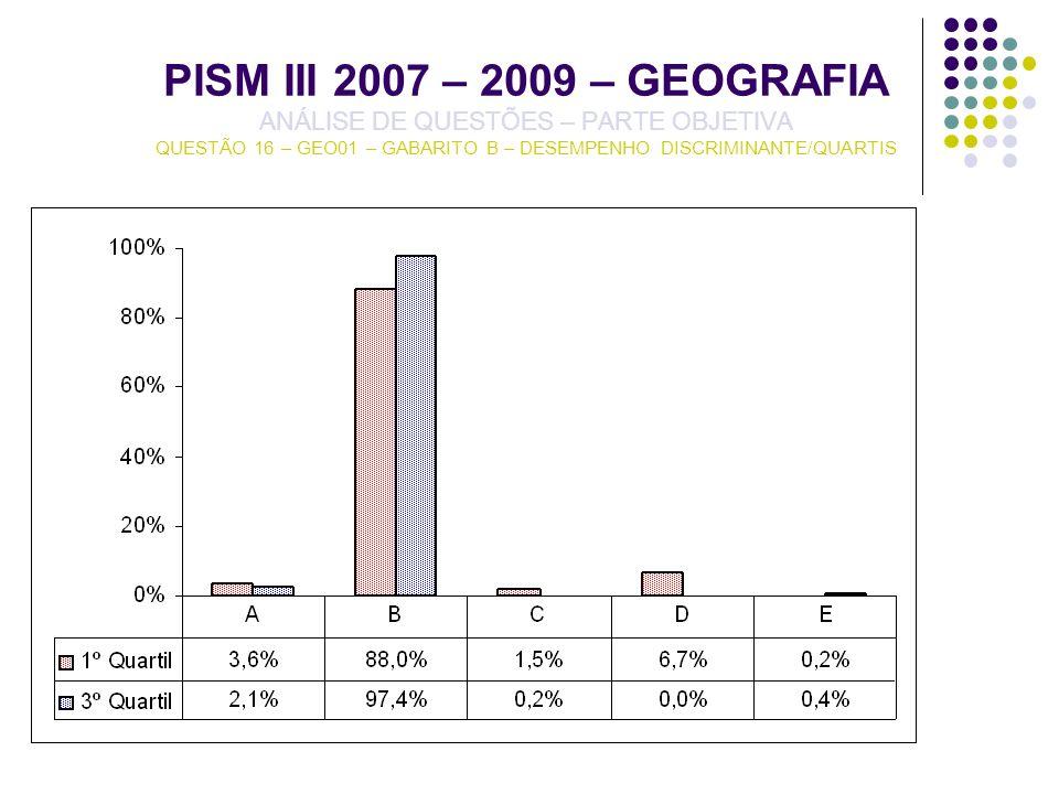 PISM III 2007 – 2009 – GEOGRAFIA ANÁLISE DE QUESTÕES – PARTE OBJETIVA QUESTÃO 16 – GEO01 – GABARITO B – DESEMPENHO DISCRIMINANTE/QUARTIS