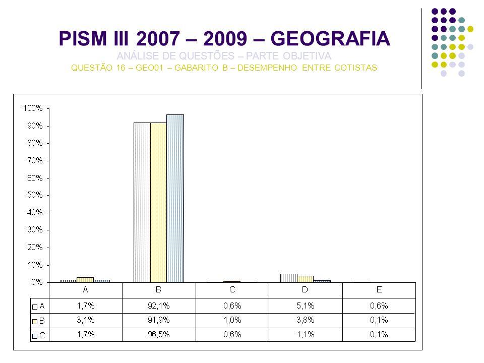 PISM III 2007 – 2009 – GEOGRAFIA ANÁLISE DE QUESTÕES – PARTE OBJETIVA QUESTÃO 16 – GEO01 – GABARITO B – DESEMPENHO ENTRE COTISTAS