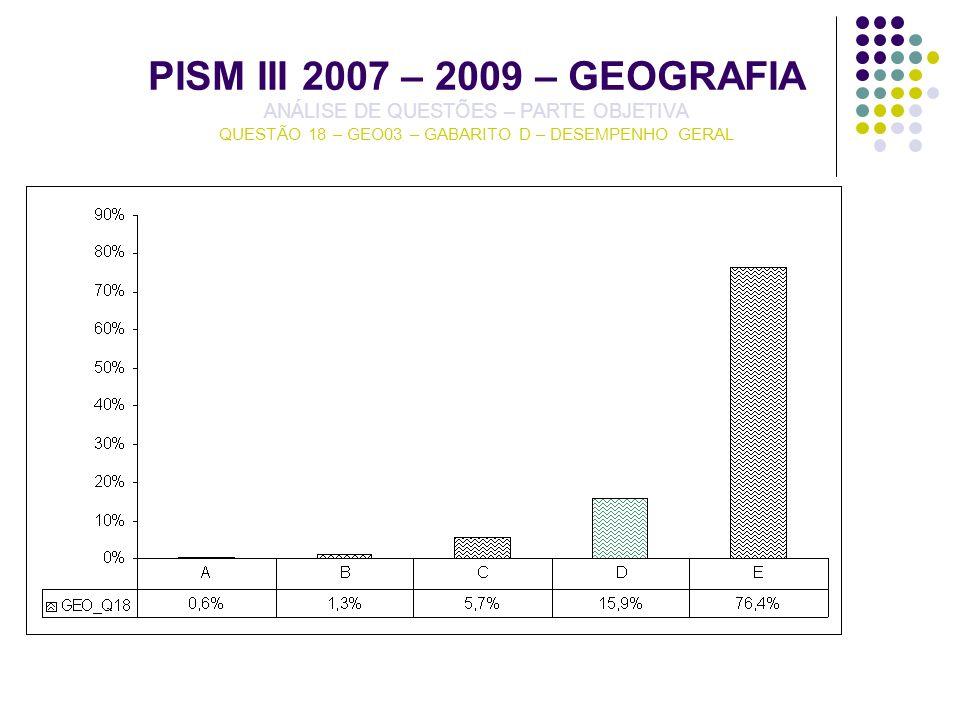 PISM III 2007 – 2009 – GEOGRAFIA ANÁLISE DE QUESTÕES – PARTE OBJETIVA QUESTÃO 18 – GEO03 – GABARITO D – DESEMPENHO GERAL