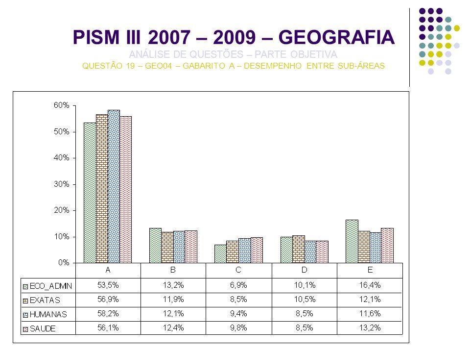 PISM III 2007 – 2009 – GEOGRAFIA ANÁLISE DE QUESTÕES – PARTE OBJETIVA QUESTÃO 19 – GEO04 – GABARITO A – DESEMPENHO ENTRE SUB-ÁREAS