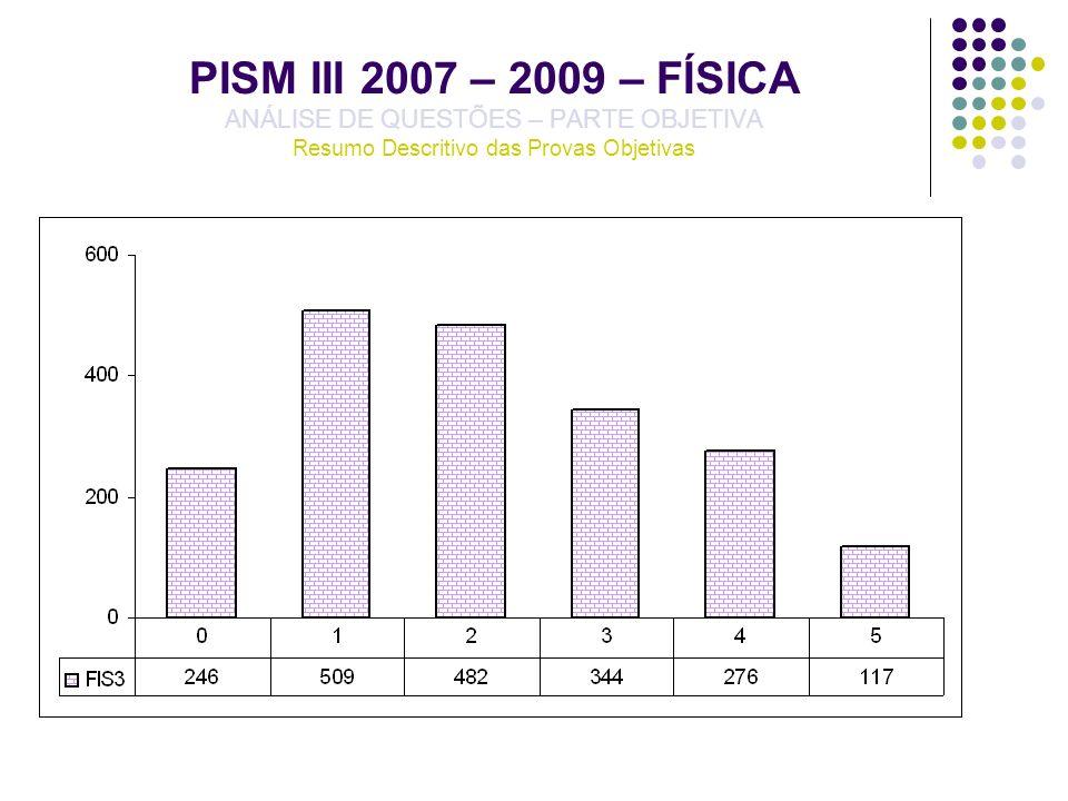 PISM III 2007 – 2009 – FÍSICA ANÁLISE DE QUESTÕES – PARTE OBJETIVA Resumo Descritivo das Provas Objetivas