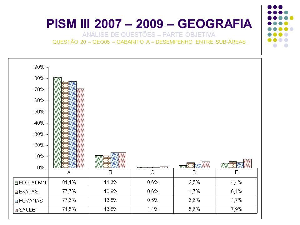 PISM III 2007 – 2009 – GEOGRAFIA ANÁLISE DE QUESTÕES – PARTE OBJETIVA QUESTÃO 20 – GEO05 – GABARITO A – DESEMPENHO ENTRE SUB-ÁREAS
