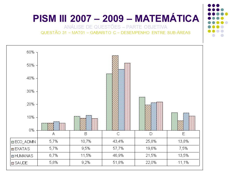 PISM III 2007 – 2009 – MATEMÁTICA ANÁLISE DE QUESTÕES – PARTE OBJETIVA QUESTÃO 31 – MAT01 – GABARITO C – DESEMPENHO ENTRE SUB-ÁREAS