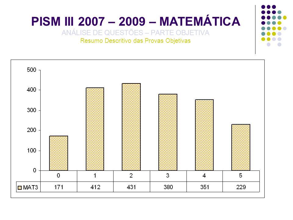 PISM III 2007 – 2009 – MATEMÁTICA ANÁLISE DE QUESTÕES – PARTE OBJETIVA Resumo Descritivo das Provas Objetivas