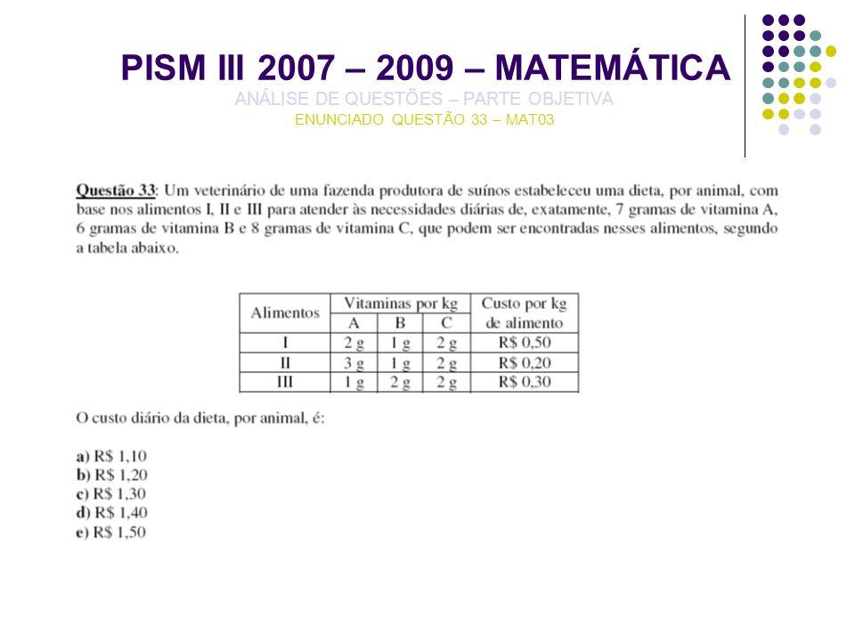 PISM III 2007 – 2009 – MATEMÁTICA ANÁLISE DE QUESTÕES – PARTE OBJETIVA ENUNCIADO QUESTÃO 33 – MAT03