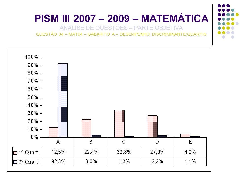 PISM III 2007 – 2009 – MATEMÁTICA ANÁLISE DE QUESTÕES – PARTE OBJETIVA QUESTÃO 34 – MAT04 – GABARITO A – DESEMPENHO DISCRIMINANTE/QUARTIS