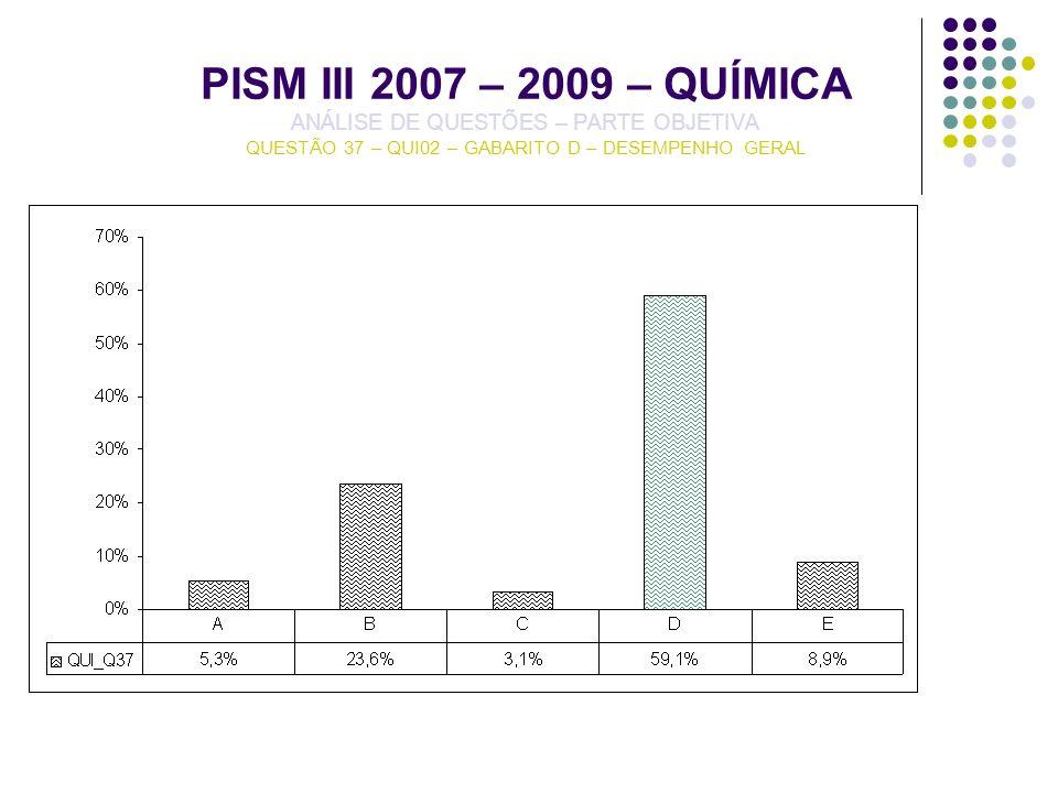 PISM III 2007 – 2009 – QUÍMICA ANÁLISE DE QUESTÕES – PARTE OBJETIVA QUESTÃO 37 – QUI02 – GABARITO D – DESEMPENHO GERAL