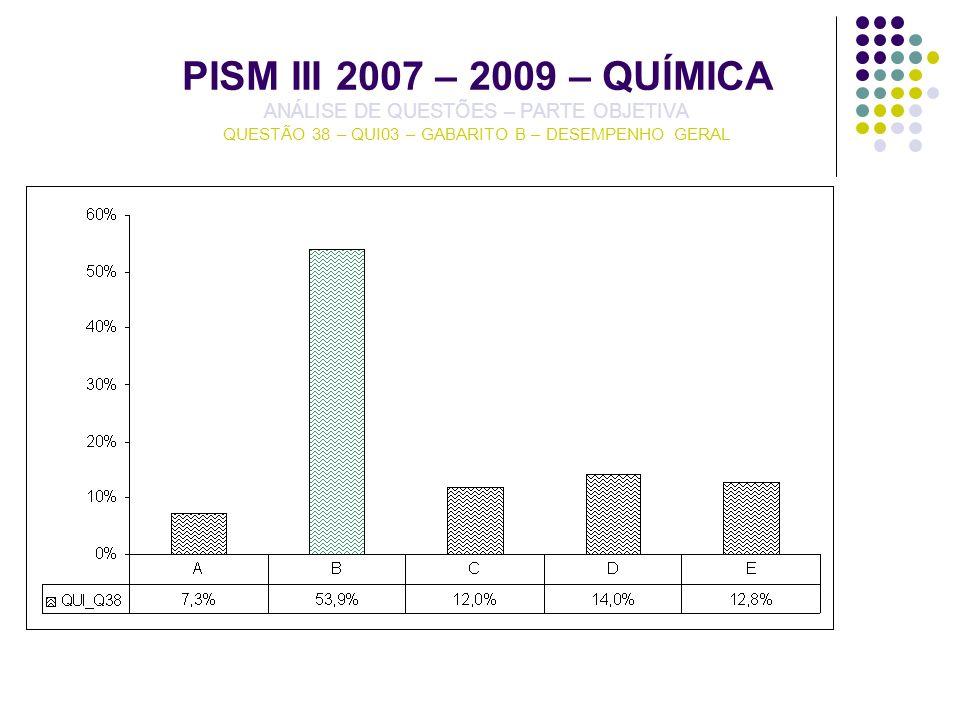 PISM III 2007 – 2009 – QUÍMICA ANÁLISE DE QUESTÕES – PARTE OBJETIVA QUESTÃO 38 – QUI03 – GABARITO B – DESEMPENHO GERAL