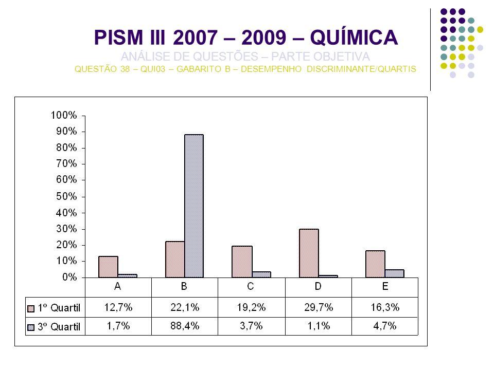 PISM III 2007 – 2009 – QUÍMICA ANÁLISE DE QUESTÕES – PARTE OBJETIVA QUESTÃO 38 – QUI03 – GABARITO B – DESEMPENHO DISCRIMINANTE/QUARTIS