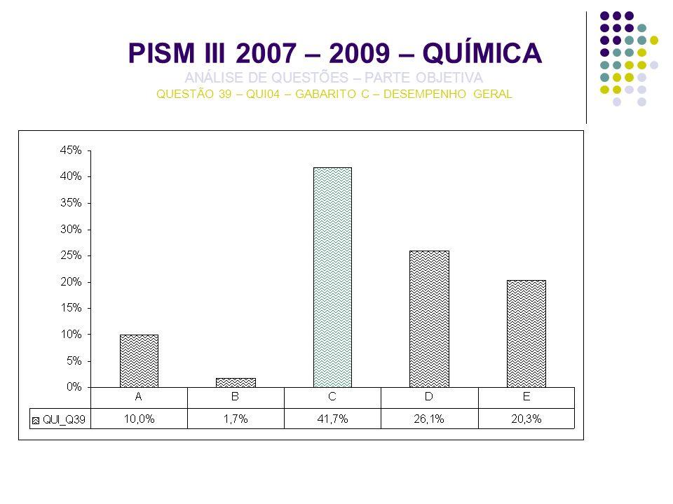 PISM III 2007 – 2009 – QUÍMICA ANÁLISE DE QUESTÕES – PARTE OBJETIVA QUESTÃO 39 – QUI04 – GABARITO C – DESEMPENHO GERAL