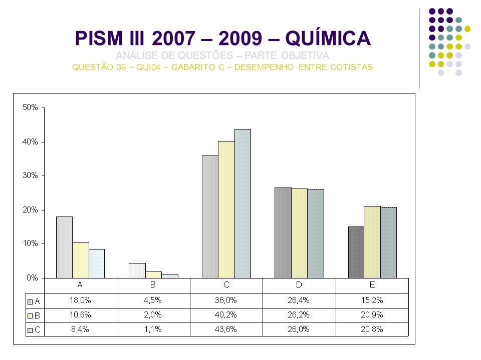 PISM III 2007 – 2009 – QUÍMICA ANÁLISE DE QUESTÕES – PARTE OBJETIVA QUESTÃO 39 – QUI04 – GABARITO C – DESEMPENHO ENTRE COTISTAS