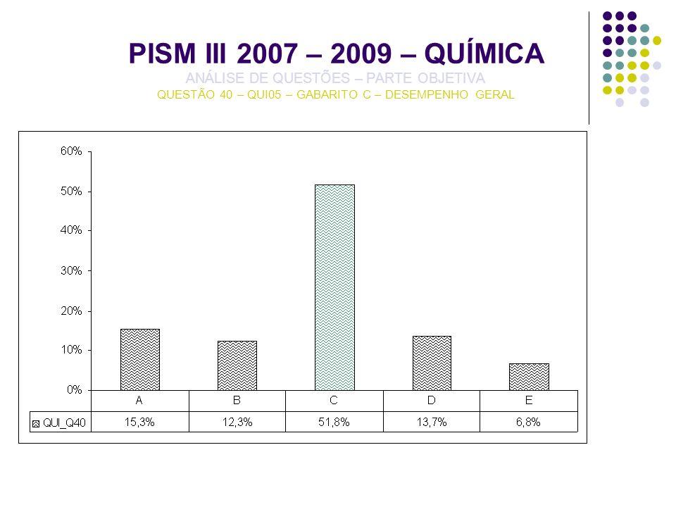PISM III 2007 – 2009 – QUÍMICA ANÁLISE DE QUESTÕES – PARTE OBJETIVA QUESTÃO 40 – QUI05 – GABARITO C – DESEMPENHO GERAL