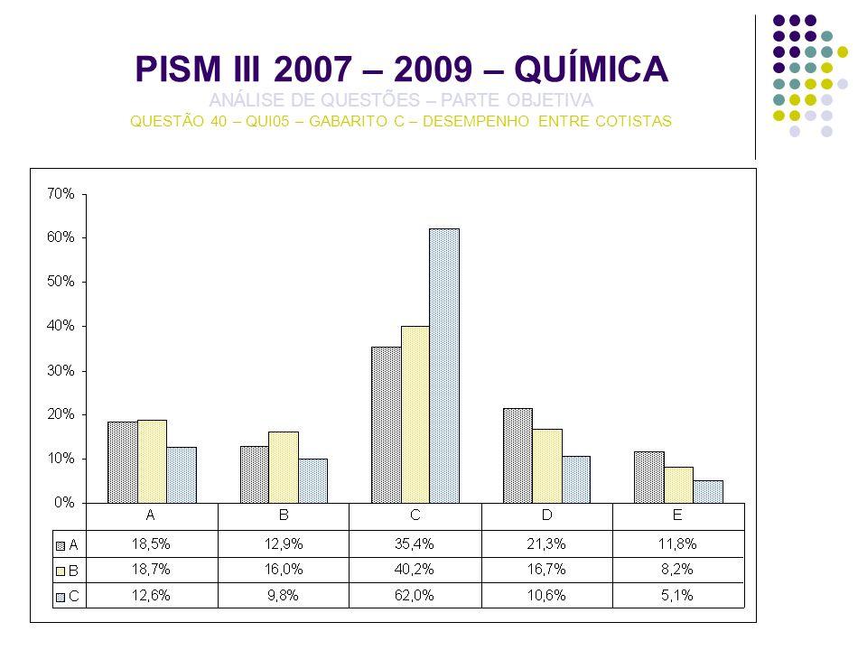 PISM III 2007 – 2009 – QUÍMICA ANÁLISE DE QUESTÕES – PARTE OBJETIVA QUESTÃO 40 – QUI05 – GABARITO C – DESEMPENHO ENTRE COTISTAS