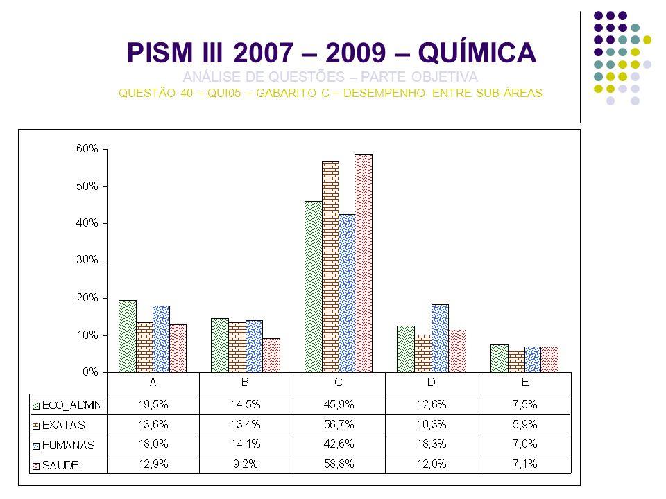 PISM III 2007 – 2009 – QUÍMICA ANÁLISE DE QUESTÕES – PARTE OBJETIVA QUESTÃO 40 – QUI05 – GABARITO C – DESEMPENHO ENTRE SUB-ÁREAS