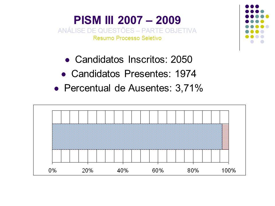 PISM III 2007 – 2009 ANÁLISE DE QUESTÕES – PARTE OBJETIVA Resumo Processo Seletivo