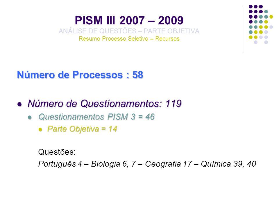 PISM III 2007 – 2009 ANÁLISE DE QUESTÕES – PARTE OBJETIVA Resumo Processo Seletivo – Recursos