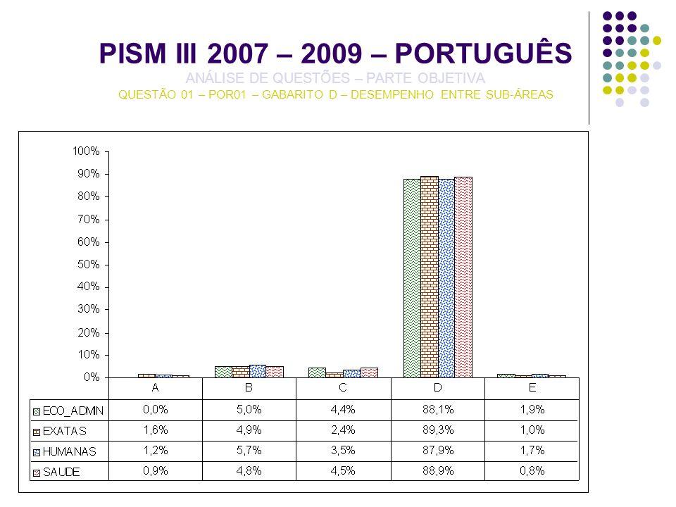 PISM III 2007 – 2009 – PORTUGUÊS ANÁLISE DE QUESTÕES – PARTE OBJETIVA QUESTÃO 01 – POR01 – GABARITO D – DESEMPENHO ENTRE SUB-ÁREAS