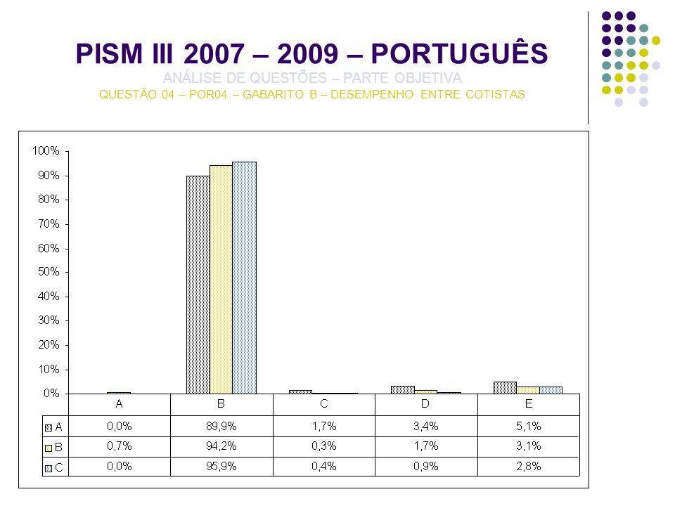 PISM III 2007 – 2009 – PORTUGUÊS ANÁLISE DE QUESTÕES – PARTE OBJETIVA QUESTÃO 04 – POR04 – GABARITO B – DESEMPENHO ENTRE COTISTAS