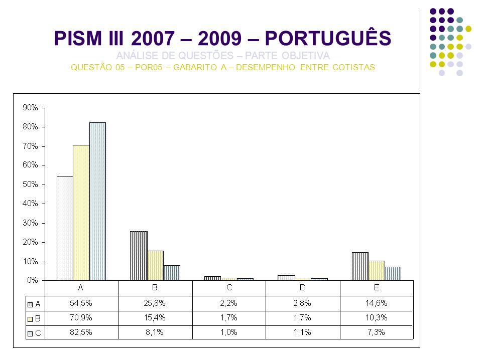 PISM III 2007 – 2009 – PORTUGUÊS ANÁLISE DE QUESTÕES – PARTE OBJETIVA QUESTÃO 05 – POR05 – GABARITO A – DESEMPENHO ENTRE COTISTAS