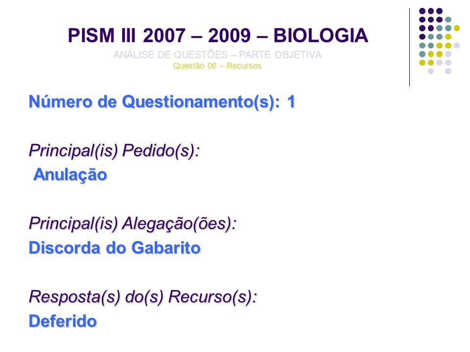 PISM III 2007 – 2009 – BIOLOGIA ANÁLISE DE QUESTÕES – PARTE OBJETIVA Questão 06 – Recursos