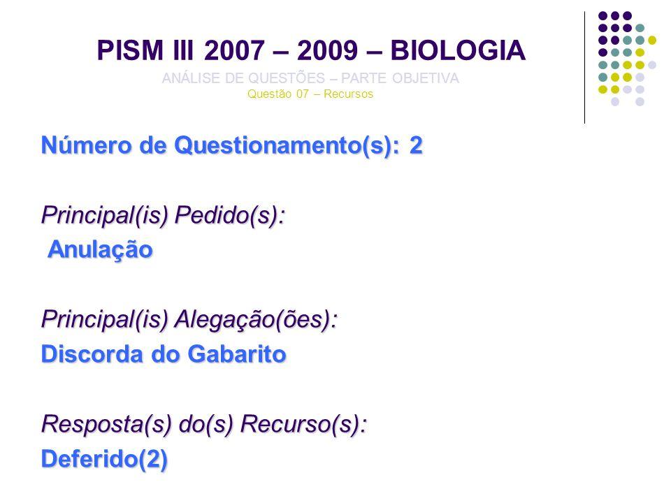 PISM III 2007 – 2009 – BIOLOGIA ANÁLISE DE QUESTÕES – PARTE OBJETIVA Questão 07 – Recursos