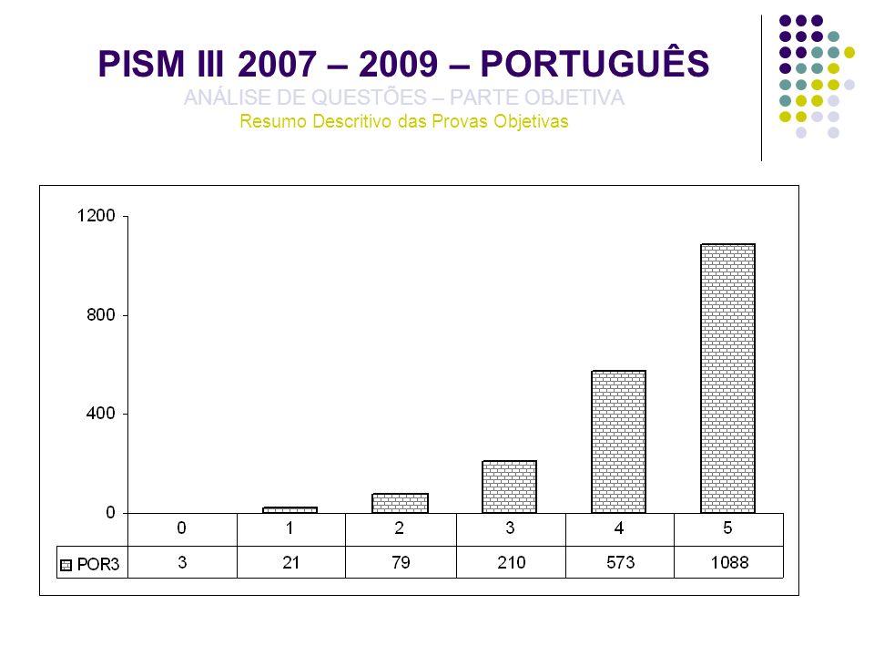 PISM III 2007 – 2009 – PORTUGUÊS ANÁLISE DE QUESTÕES – PARTE OBJETIVA Resumo Descritivo das Provas Objetivas