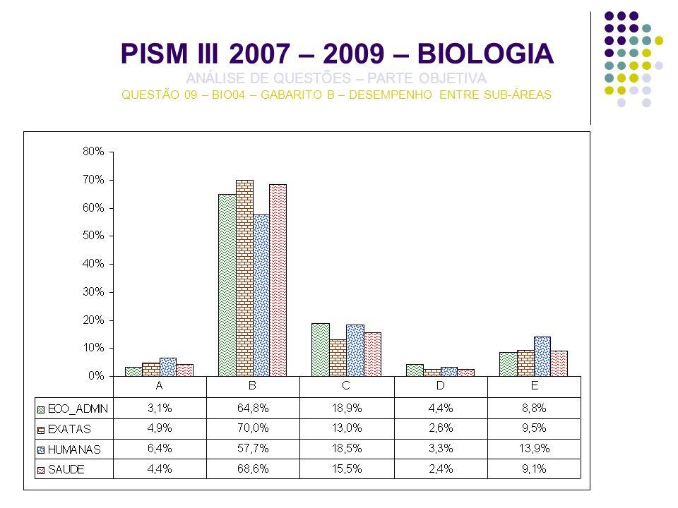 PISM III 2007 – 2009 – BIOLOGIA ANÁLISE DE QUESTÕES – PARTE OBJETIVA QUESTÃO 09 – BIO04 – GABARITO B – DESEMPENHO ENTRE SUB-ÁREAS