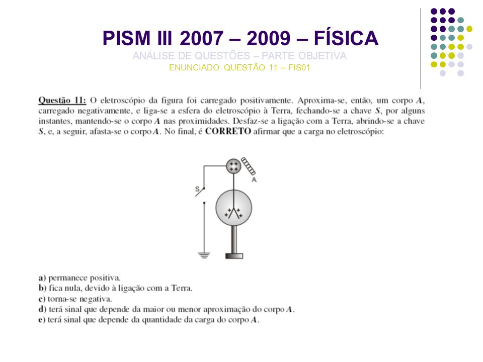 PISM III 2007 – 2009 – FÍSICA ANÁLISE DE QUESTÕES – PARTE OBJETIVA ENUNCIADO QUESTÃO 11 – FIS01