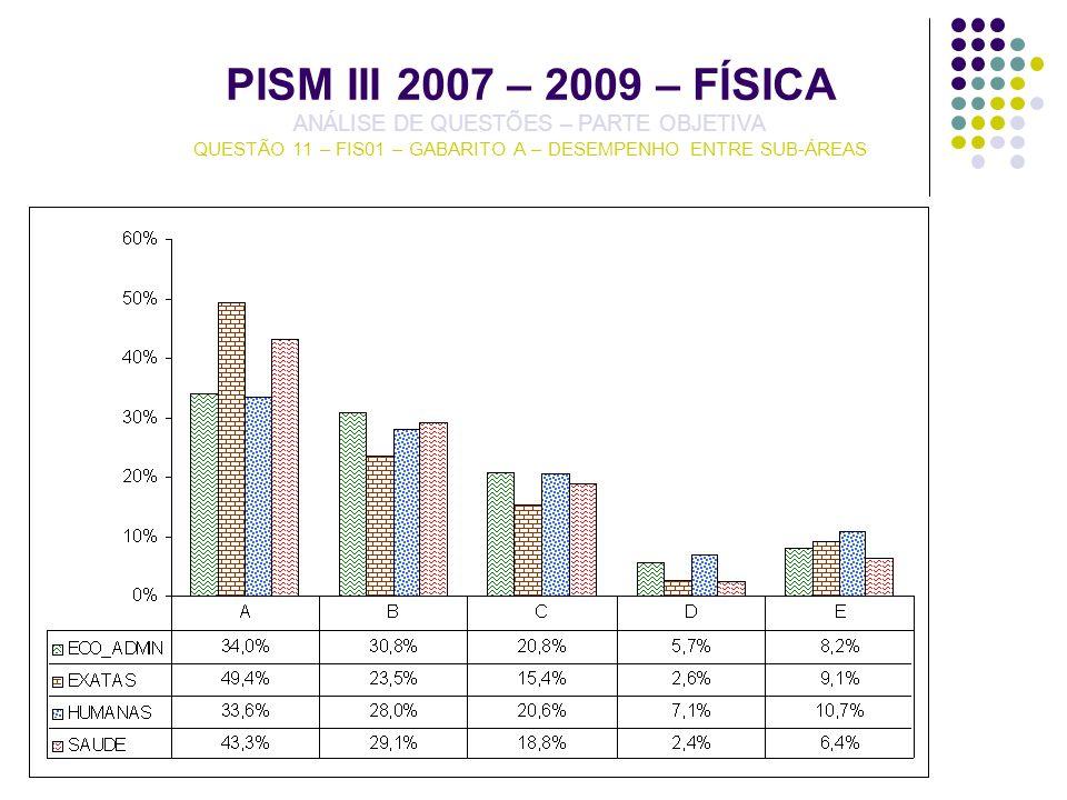 PISM III 2007 – 2009 – FÍSICA ANÁLISE DE QUESTÕES – PARTE OBJETIVA QUESTÃO 11 – FIS01 – GABARITO A – DESEMPENHO ENTRE SUB-ÁREAS