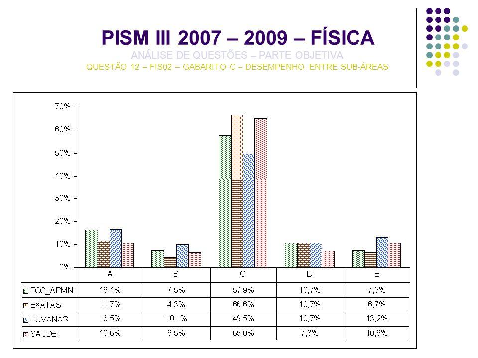 PISM III 2007 – 2009 – FÍSICA ANÁLISE DE QUESTÕES – PARTE OBJETIVA QUESTÃO 12 – FIS02 – GABARITO C – DESEMPENHO ENTRE SUB-ÁREAS