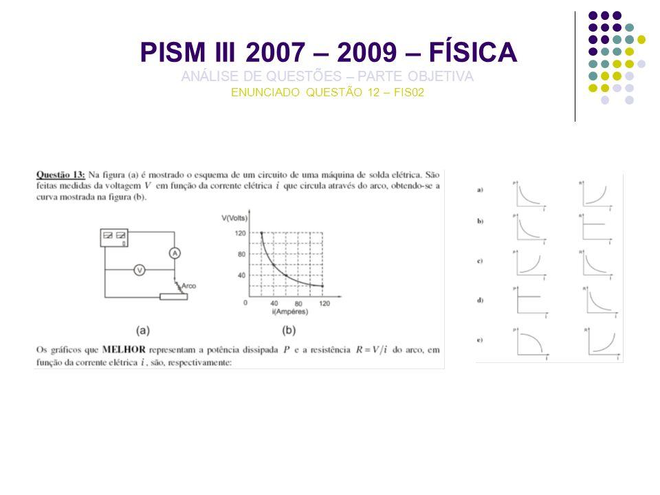 PISM III 2007 – 2009 – FÍSICA ANÁLISE DE QUESTÕES – PARTE OBJETIVA ENUNCIADO QUESTÃO 12 – FIS02