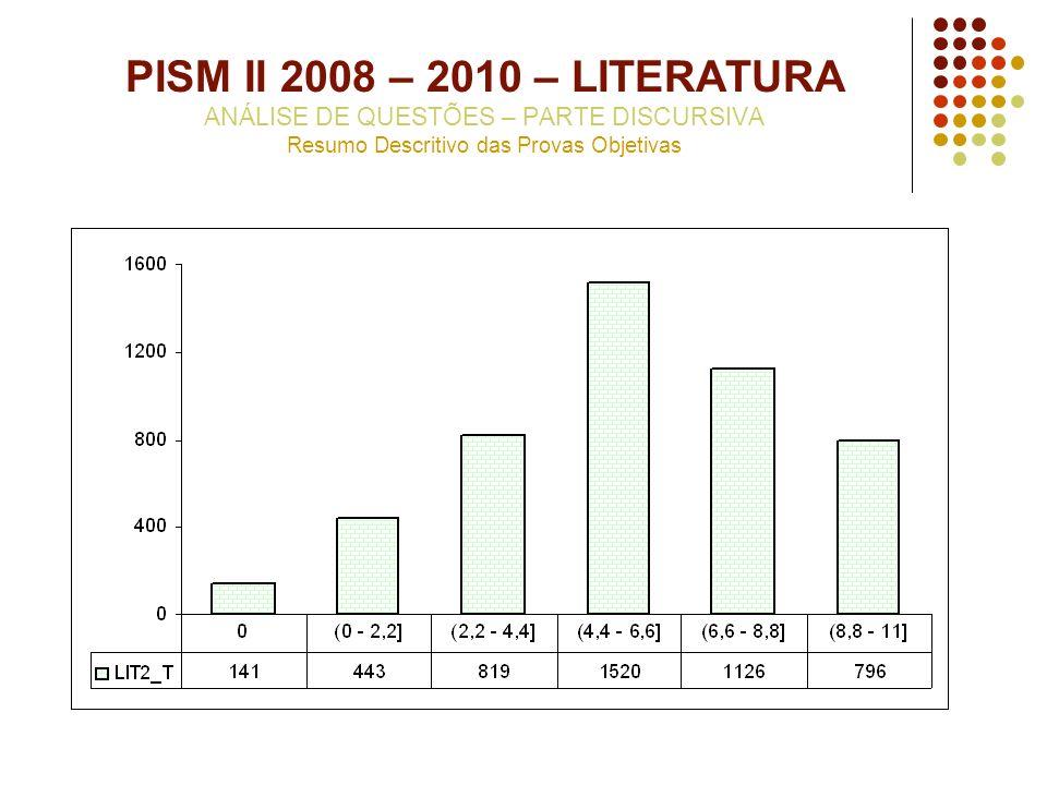 PISM II 2008 – 2010 – LITERATURA ANÁLISE DE QUESTÕES – PARTE DISCURSIVA Resumo Descritivo das Provas Objetivas