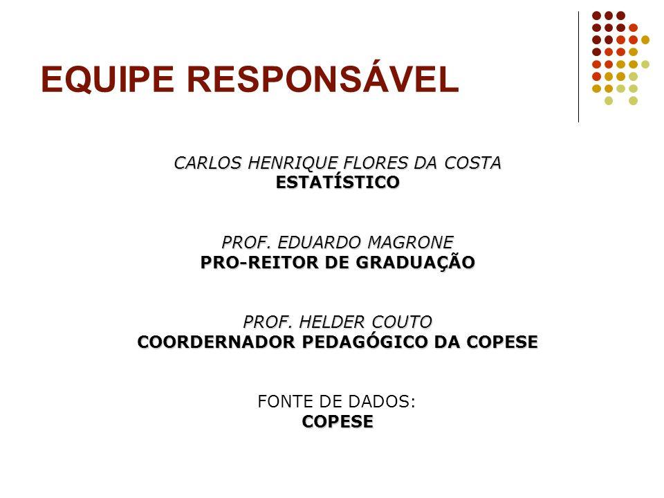 PRO-REITOR DE GRADUAÇÃO COORDERNADOR PEDAGÓGICO DA COPESE