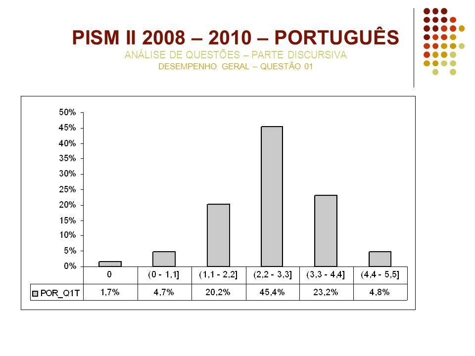PISM II 2008 – 2010 – PORTUGUÊS ANÁLISE DE QUESTÕES – PARTE DISCURSIVA DESEMPENHO GERAL – QUESTÃO 01
