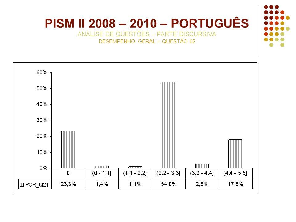 PISM II 2008 – 2010 – PORTUGUÊS ANÁLISE DE QUESTÕES – PARTE DISCURSIVA DESEMPENHO GERAL – QUESTÃO 02