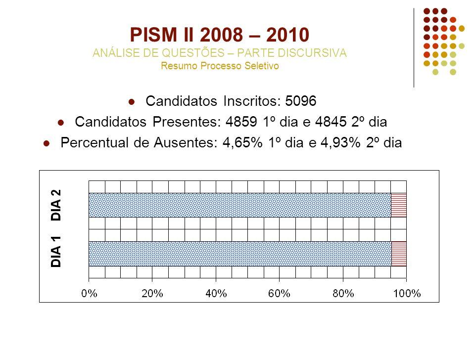PISM II 2008 – 2010 ANÁLISE DE QUESTÕES – PARTE DISCURSIVA Resumo Processo Seletivo