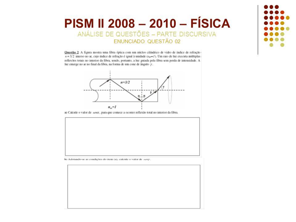 PISM II 2008 – 2010 – FÍSICA ANÁLISE DE QUESTÕES – PARTE DISCURSIVA ENUNCIADO QUESTÃO 02