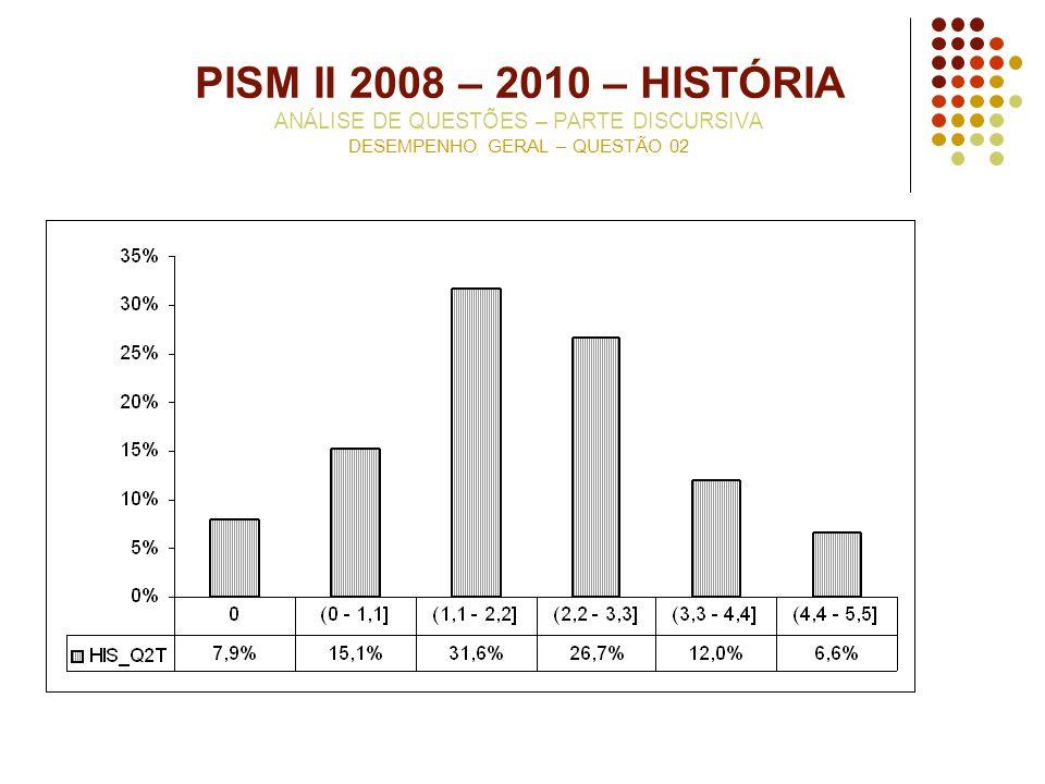 PISM II 2008 – 2010 – HISTÓRIA ANÁLISE DE QUESTÕES – PARTE DISCURSIVA DESEMPENHO GERAL – QUESTÃO 02