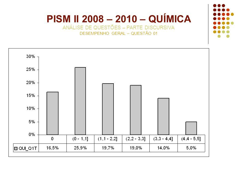 PISM II 2008 – 2010 – QUÍMICA ANÁLISE DE QUESTÕES – PARTE DISCURSIVA DESEMPENHO GERAL – QUESTÃO 01